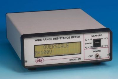 Model 871 – Wide Range Resistance Meter