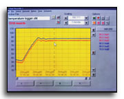 Software for Humidity & Temperature Control