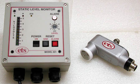 Model 621 – Single Channel Static Monitoring System